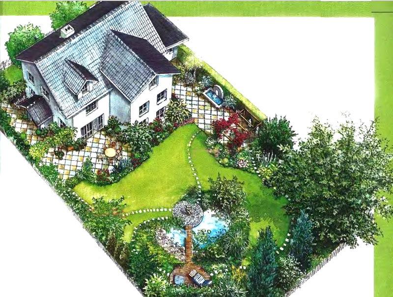 Ландшафтный дизайн дачного участка 6 соток своими